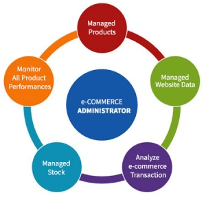 the purpose of business process outsourcing Advantages and disadvantages of business process outsourcing  advantages and disadvantages of business  in infrastructure for that purpose.