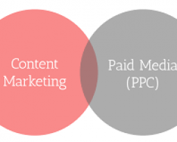 Think Like a Content Marketer and Win in PPC